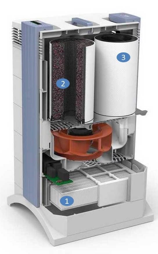 IQAir GC VOC air purifier half-cut