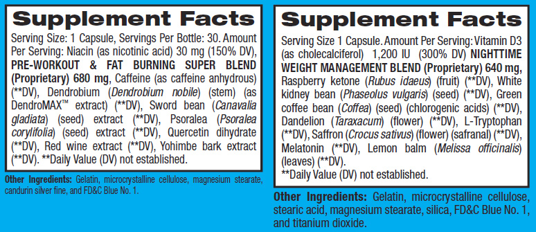 Supplement facts for All-Day Weight Loss Stack