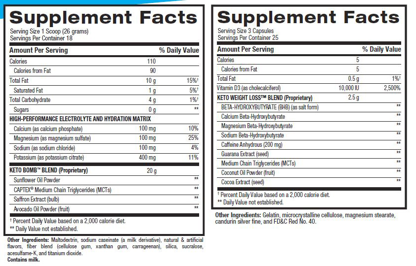 Supplement facts for Ketogenic Weight Loss Stack