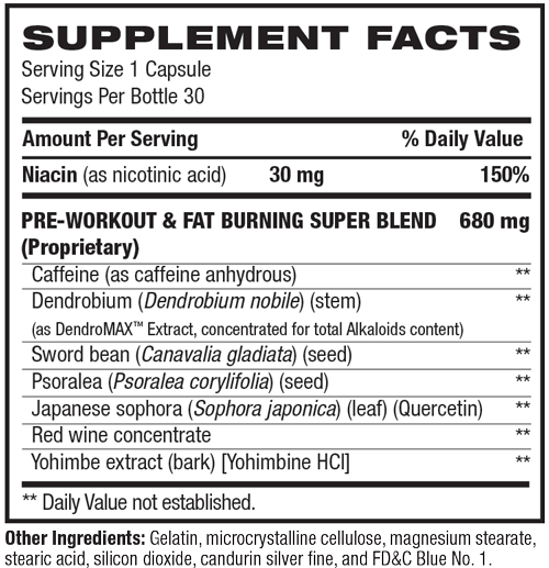 Supplement facts for Nite Burn
