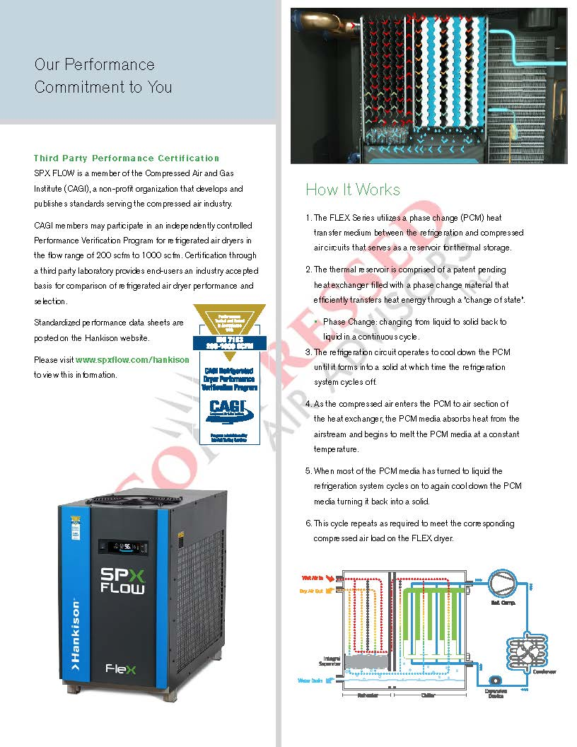 Click Here To Download Brochure