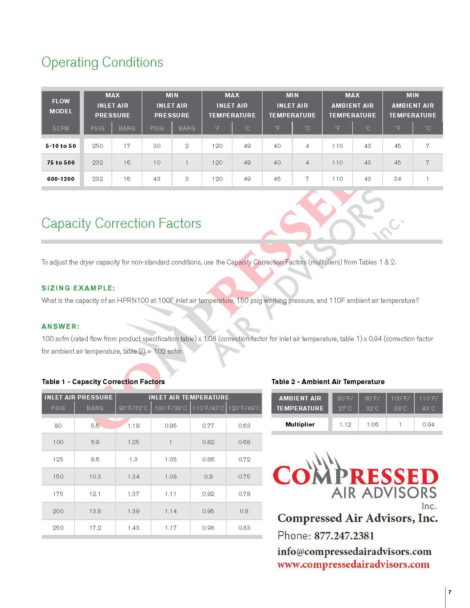 ... Array - spx hankison hpr15 15 cfm non cycling refrigerated air dryer rh  compressedairadvisors com
