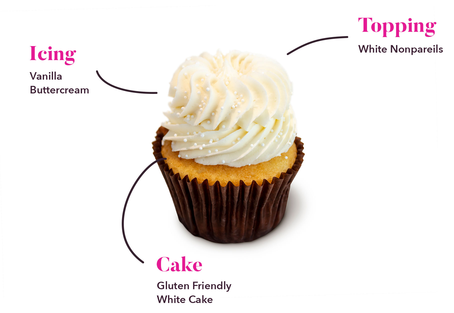 Gluten Friendly Cupcake Box | Cupcakes | Gigi\'s Cupcakes USA