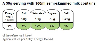 Nutritional information for Ready brek porridge 450g at Savecoonline.com