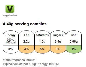 Nutritional information for Weetabix crispy minis chocolate chip 450g at Savecoonline.com