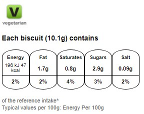 Nutritional information for McVitie's ginger nuts biscuits 250g at Savecoonline.com