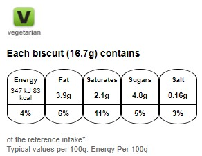 Nutritional information for McVitie's milk chocolate digestives 266g at Savecoonline.com