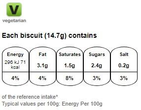 Nutritional information for McVitie's original digestives 400g at Savecoonline.com