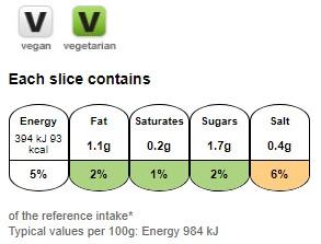 Nutritional information for Kingsmill wholemeal bread 800g at Savecoonline.com