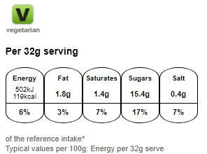 Nutritional information for Horlicks chocolate 300g at Savecoonline.com