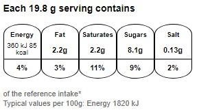 Nutritional information for Kenco latte 100g at Savecoonline.com