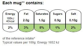 Nutritional information for Nescafé 2 in 1 60g at Savecoonline.com