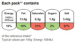 Nutritional information for Maggi curry noodles malay 79g at Savecoonline.com