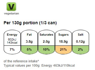 Nutritional information for Ambrosia chocolate custard 400g at Savecoonline.com
