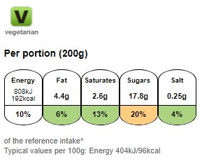 Nutritional information for Ambrosia rice pudding 400g at Savecoonline.com