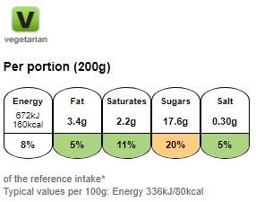 Nutritional information for Ambrosia Semolina 400g at Savecoonline.com