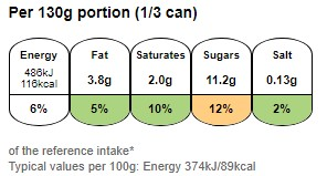 Nutritional information for Ambrosia strawberry custard 750g at Savecoonline.com