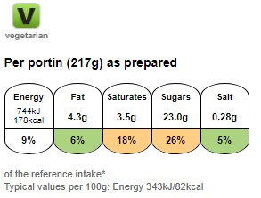 Nutritional information for Bird's trifle mix 141g at Savecoonline.com