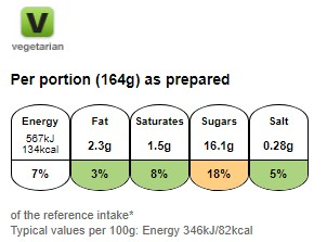 Nutritional information for Birds custard powder 350g at Savecoonline.com