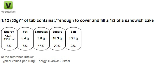 Nutritional information for Betty crocker indulgent chocolate fudge icing 400g at Savecoonline.com