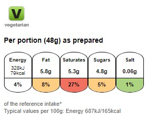 Nutritional information for Bird's dream topping pack of 3 108g at Savecoonline.com