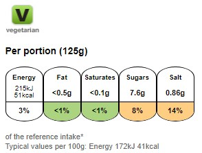 Nutritional information for Dolmio bolognese chilli pasta sauce 500g at Savecoonline.com