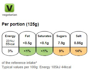 Nutritional information for Dolmio bolognese onion and garlic pasta sauce 500g at Savecoonline.com