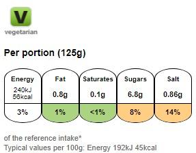 Nutritional information for Dolmio original bolognese pasta sauce 750g at Savecoonline.com