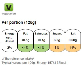 Nutritional information for Dolmio tomato and basil meatballs 500g at Savecoonline.com