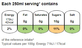 Nutritional information for Barr cherryade cans 4pk 330g at Savecoonline.com