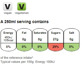 Nutritional information for Coca cola 1.5L at Savecoonline.com