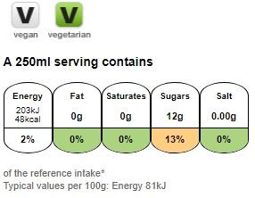 Nutritional information for Fanta ornage 2L at Savecoonline.com