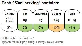 Nutritional information for Irn bru 2L at Savecoonline.com