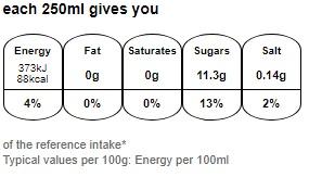Nutritional information for Lucozade orange energy drink 1L at Savecoonline.com