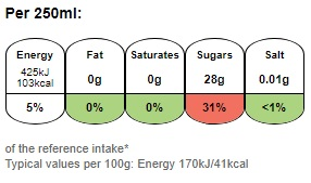 Nutritional information for Pepsi 1.5L at Savecoonline.com