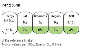 Nutritional information for Pepsi Diet 1.5L at Savecoonline.com