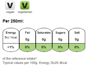 Nutritional information for Pepsi Max 500ml at Savecoonline.com