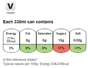 Nutritional information for Rubicon Sparkling Mango 500ml at Savecoonline.com