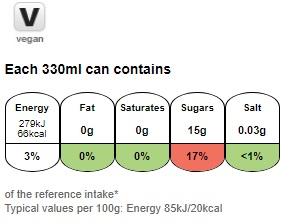 Nutritional information for Rubicon Sparkling Passion 500ml at Savecoonline.com