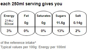 Nutritional information for Ribena blackcurrant 288ml at Savecoonline.com