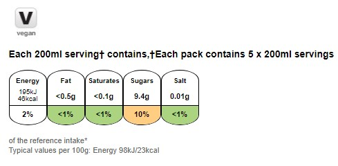 Nutritional information for Rubicon Guava still juice drink 1L at Savecoonline.com
