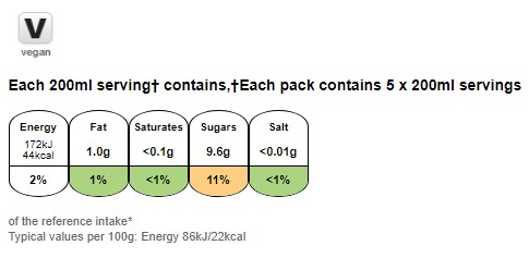 Nutritional information for Rubicon mango still 1L at Savecoonline.com