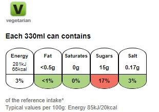 Nutritional information for Rubicon Nimbu Pani 1L at Savecoonline.com