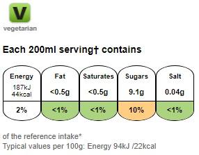 Nutritional information for Sun Exotic pineapple & coconut juice drink 1L at Savecoonline.com