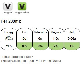 Nutritional information for Robinsons Fruit Shoot Apple 4x200ml at Savecoonline.com