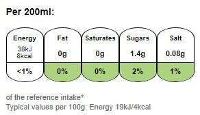 Nutritional information for Robinsons Fruit Shoot Strawberry 4x200ml at Savecoonline.com