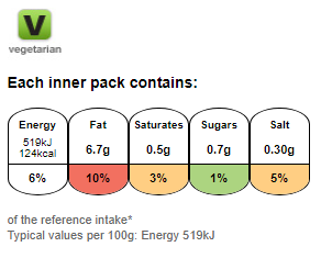 Nutritional information for Walkers cheese onion 25g at Savecoonline.com