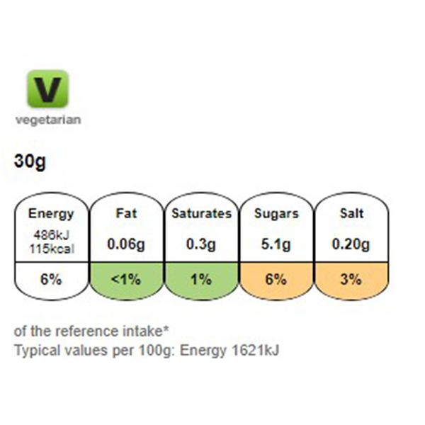 Nutritional information for Kellogg's Coco Pops 720g at Savecoonline.com