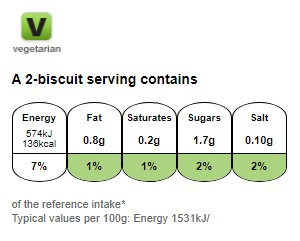 Nutritional information for Weetabix cereal 48 pack at Savecoonline.com
