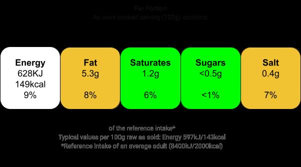Nutritional information for Halal Chicken drumsticks skin off - per pack at Savecoonline.com